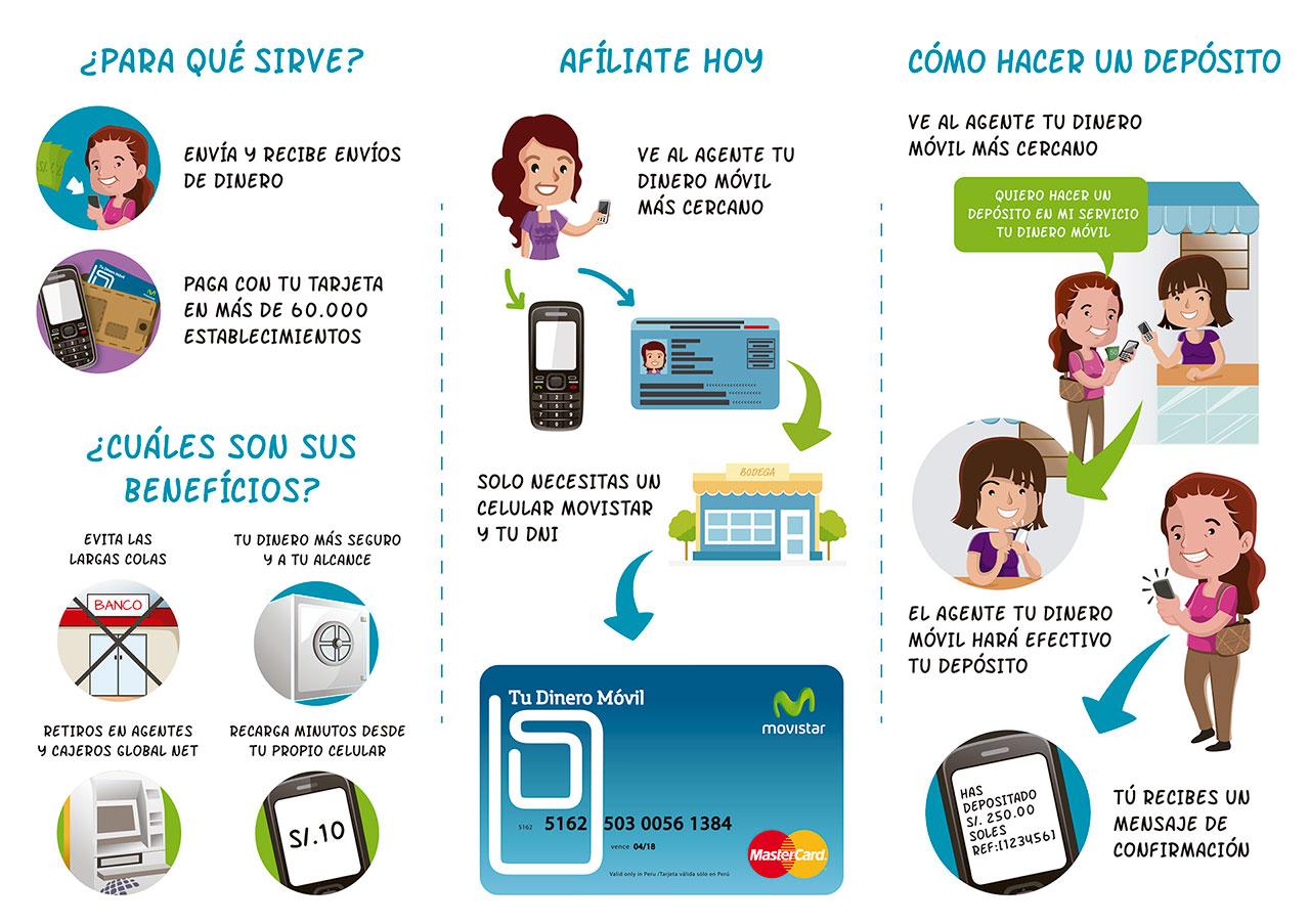 Tu dinero móvil